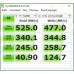SSD накопитель SILICON POWER M-Series SP240GBSS3M55M28 240Гб