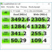 SSD накопитель SAMSUNG 970 PRO MZ-V7P512BW 512Гб